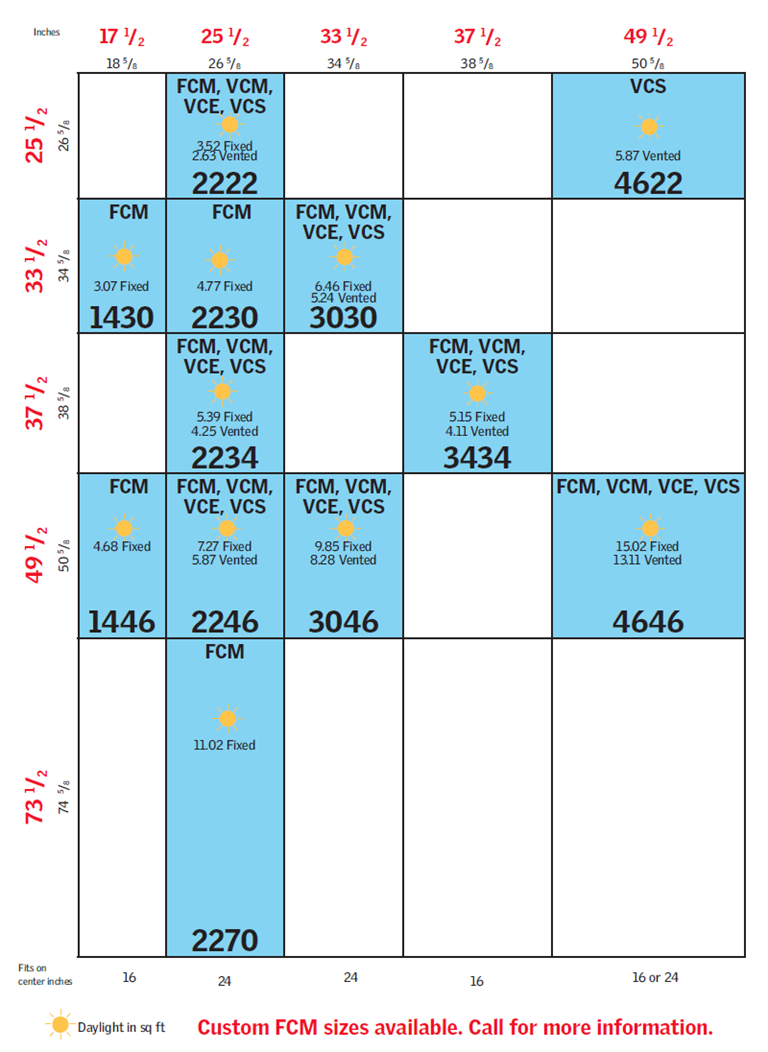 Velux Reference avec taciv | dimensions velux standard_20170924233132 ~ exemples de