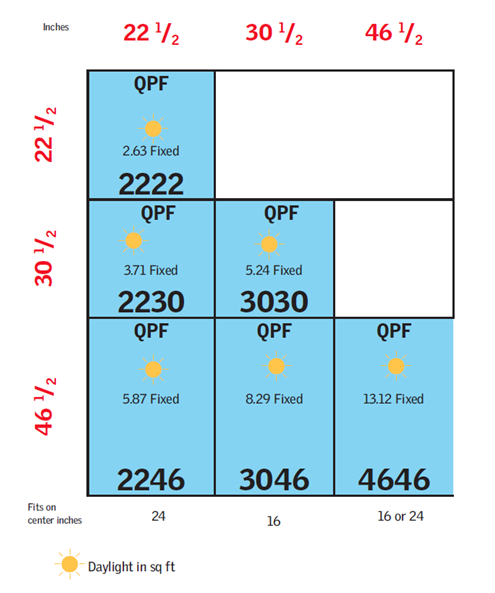 Velux Product Sizes Skylight Reference Guide