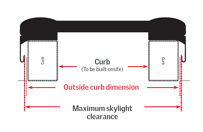 skylight sizes curb mounted diagram