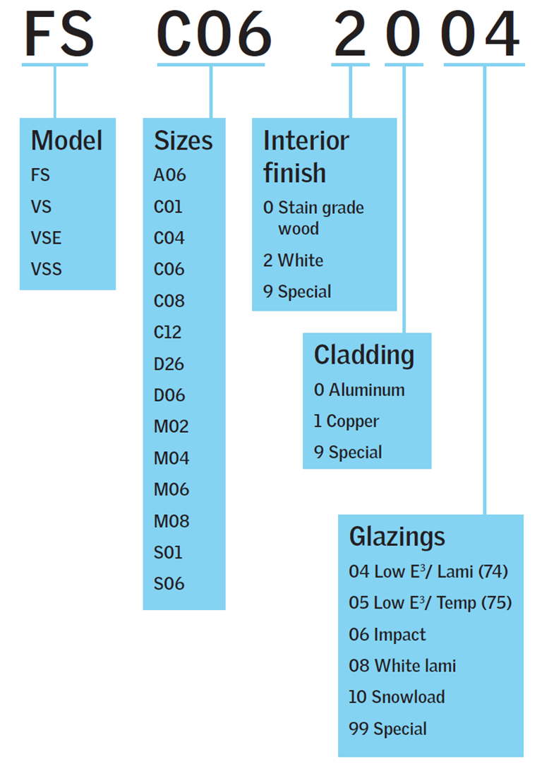 velux product sizes skylight reference guide. Black Bedroom Furniture Sets. Home Design Ideas